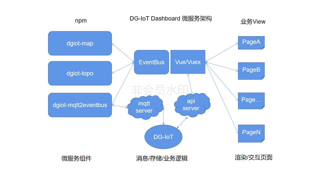 微服务架构图_02.png